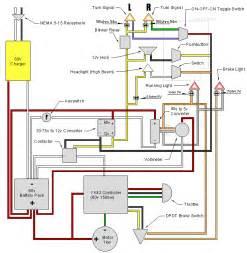 tao atv wiring diagram 110 get free image about wiring diagram