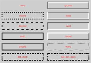 table border color html css3 backgrounds and borders module