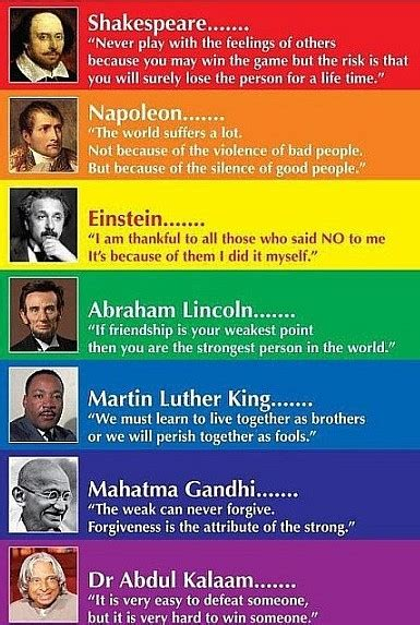 Famous Quotes by Famous People | Quote Picture