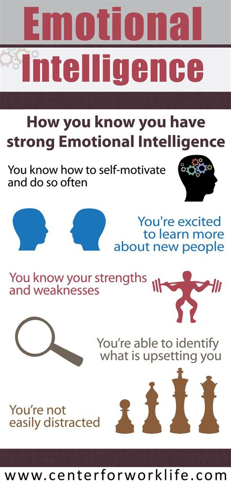 emotional intelligence create the person you want to be build confidence and develop your emotions books 67 best mental health emotional intelligence images on