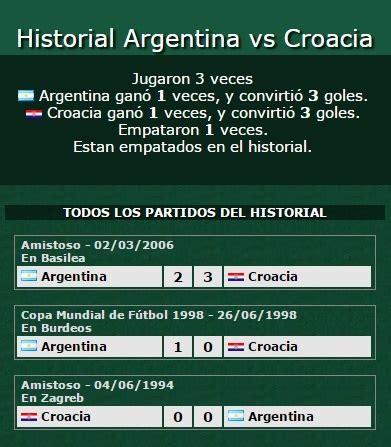 Argentina Vs Croacia Argentina Vs Croacia 16 45 Hs Arg Taringa