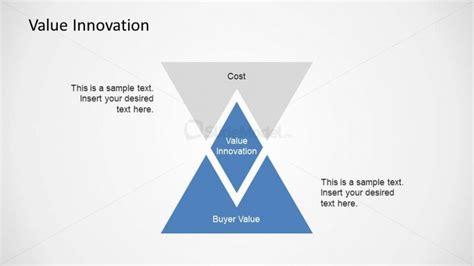 blue strategy diagram value innovation bos strategic concept slidemodel
