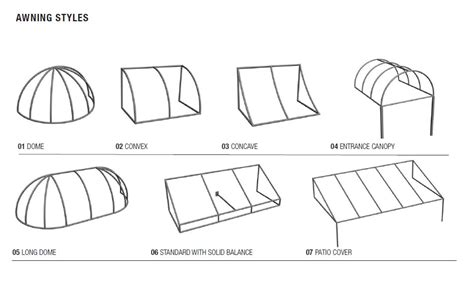 awning styles awnings styles