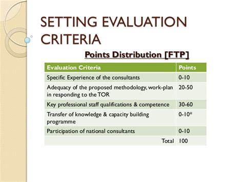 design competition evaluation criteria consulting services procurement and selection august 2013