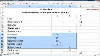 Profit And Loss Account Format In Excel Sheet by A Level Accounting Trading Profit And Loss Account Balance