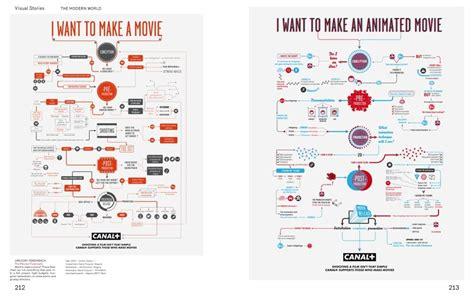 superpowers of visual storytelling books gestalten visual storytelling