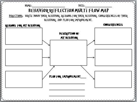 Download These 33 Templates For Reflecting On Behavior Great For The Classroom And At Home Culture Change Plan Template