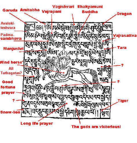 buddhist prayer meaning prayer flags