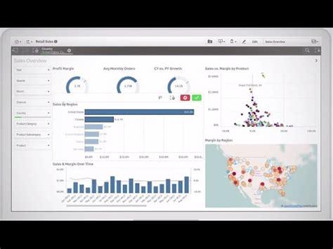 qlik sense dashboard tutorial qlik sense business discovery dashboard youtube