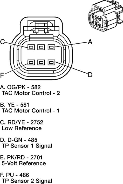   Repair Guides   Components & Systems   Throttle Position