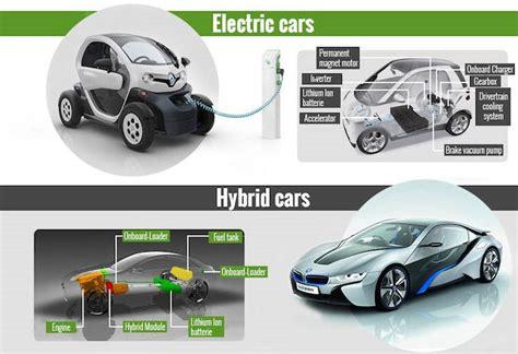 friendly car wordlesstech most environmentally friendly cars