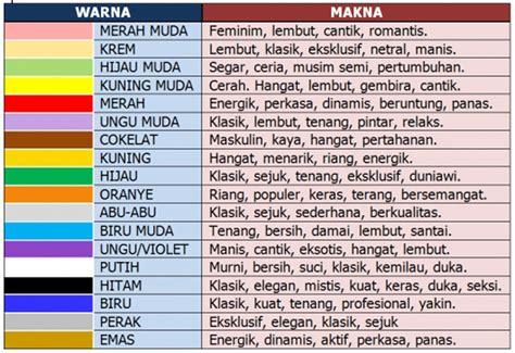 warna dan simbol infocom arti dari setiap warna muhammad anas