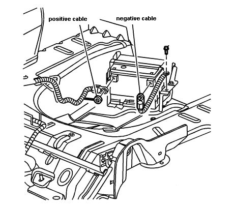 saturn ion battery location my boyfriends has a 2004 saturn ion and the battery is