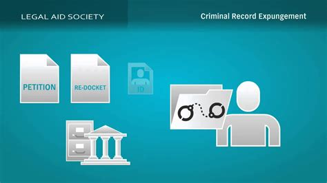 Kentucky Criminal Record Expungement Criminal Record Expungement In Kentucky