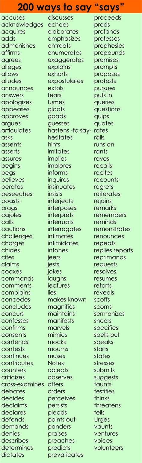 Word List For Writing Essays by Best Ideas About Ielts Writing Writing Essay And Writing Vocabulary On Language
