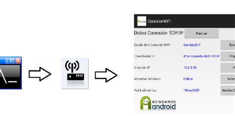 tutorial android debug bridge depuraci 243 n academia android