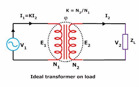 phasor diagram of transformer on resistive load phasor diagram of ideal transformer industrial