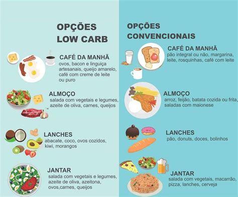 carbohydrates q significa 25 melhores ideias de dieta low carb receitas no