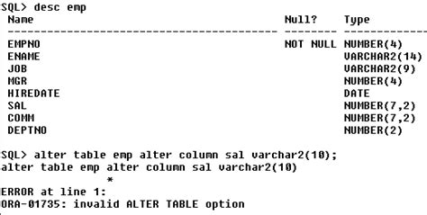 Alter Table Change Column Datatype Alter Table Change Column Datatype Ppt Hsci 709 Powerpoint Presentation Id 3531951 Alter