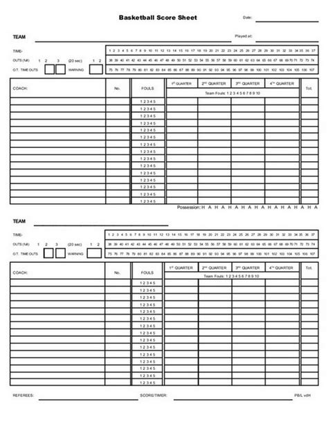 Baseball Statistics Spreadsheet by Baseball Stats Spreadsheet Spreadsheets