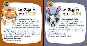 Calendrier Vietnamien Votre Signe Du Zodiaque Chinois Sur Hugolescargot