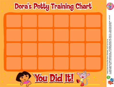 dora explorer printable eye chart potty training eventually we all have to do it