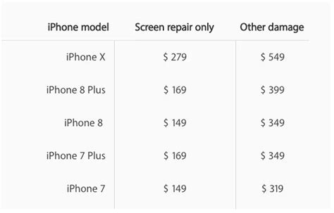 x iphone cost iphone x screen here s how much it will cost to repair zdnet
