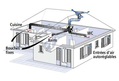 Installation D Une Vmc Hygroréglable by Quelle Vmc Choisir En Fonction De Votre Logement Ma