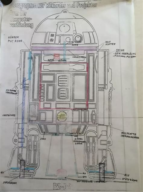 Blueprints For My House by R2 D2 R2d2 Blueprint Transparency What Do You Know
