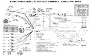 curtis plow side 2 wiring kit sno pro 3000 1uhp
