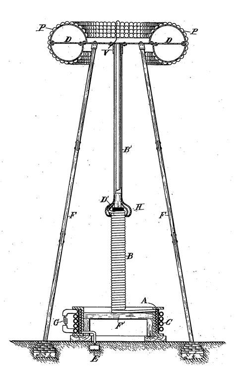 Nikola Tesla Wireless Communication Magnifying Transmitter