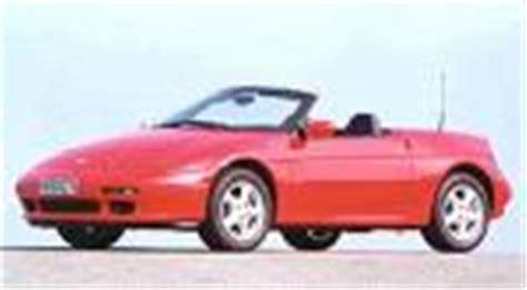 Kia Roadster Kia Roadster 1999 Car Review Honest