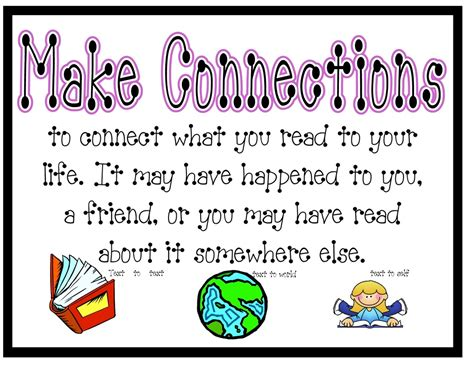 picture books for connections adventures of teaching reading strategy posters