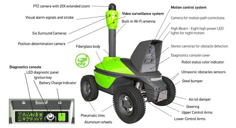 mobile robotics mobile robot technology motion visual navigation
