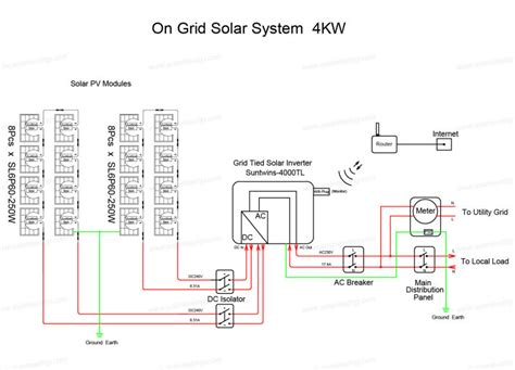 solar single line diagram one stop solution 4kw solar mounting brackets include