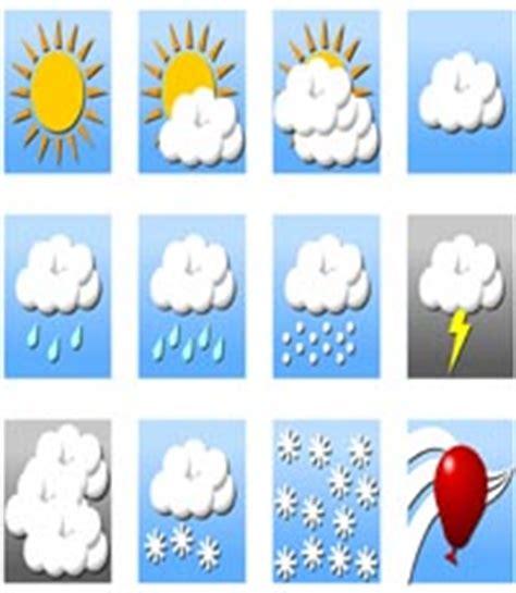 Job Resume Vocabulary by Portuguese Weather Portuguese Vocabulary