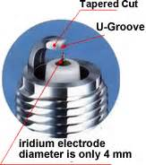 Busi Racing Ngk Iridium Yamaha Nmax Cpr8eaix 9 Japan 100 Origin berikut daftar busi iridium sesuai tipe motor aripitstop