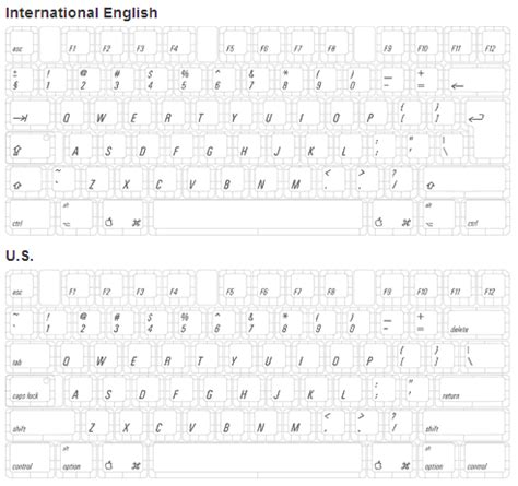keyboard layout us english international english vs u s keyboard layout image
