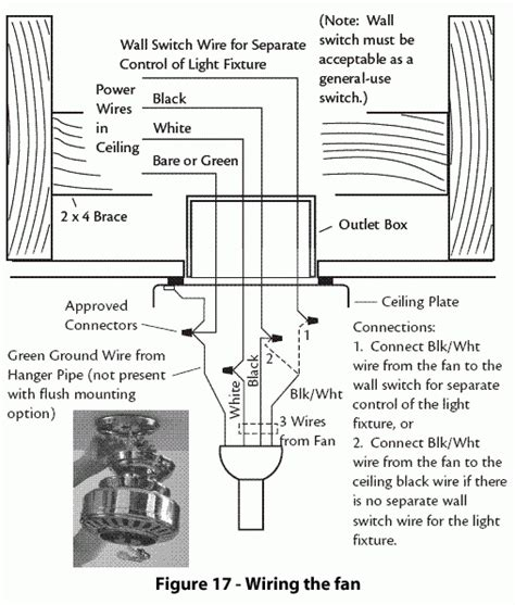 installing a ceiling fan wiring ceiling fan wiring diagram fuse box and wiring