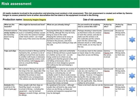 workplace hazard assessment template pre production i downloaded a risk assessment template