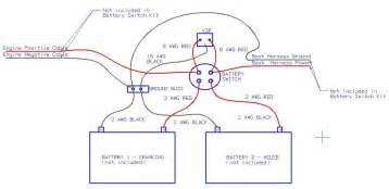 pontoon boat ignition switch wiring diagram pontoon free engine image for user manual