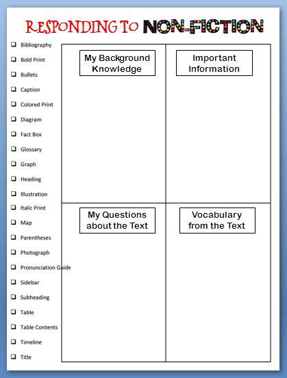 Nonfiction Worksheets by 25 Best Ideas About Text Features Worksheet On
