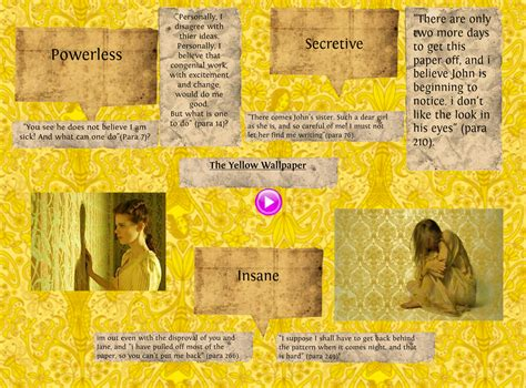 Essay On The Yellow Wallpaper Symbolism by Trendy The Yellow Wallpaper Symbolism
