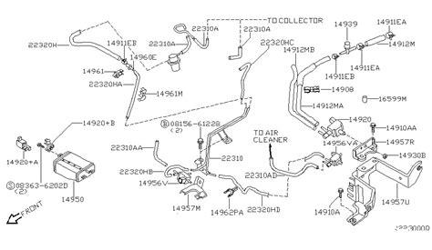 2001 nissan xterra engine diagram wiring diagram 2018