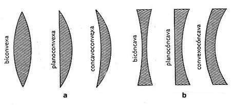 imagenes virtuales formadas por lentes convexos equipo 3 quot optica quot