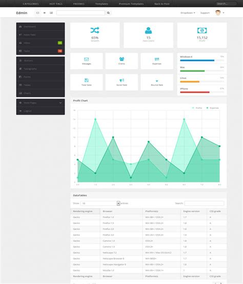 free responsive bootstrap templates collection of 40 free and premium bootstrap admin themes