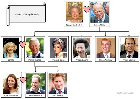printable quiz about the royal family the british royal family worksheet free esl projectable