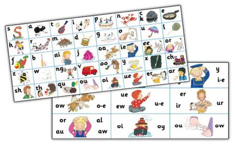 jolly phonics letter sound strips pack of 30 9 95