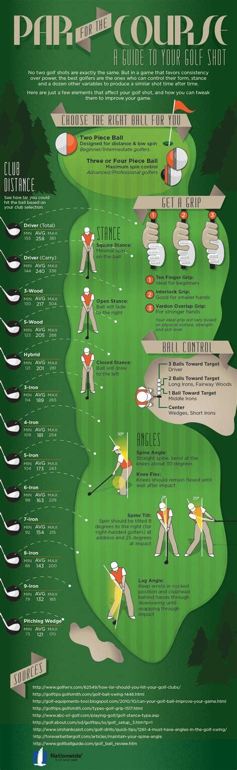 learn golf swing learn golf club distances improve your golf swing golf