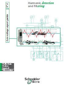 linear electric machines drives and maglevs handbook books harmonic detection and filtering guide eep